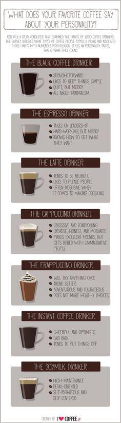 Dimmi che caffè bevi e ti dirò chi sei!