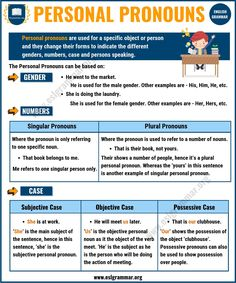 Personal Pronouns in English! Learn personal pronouns definition, useful rules and examples with ESL printable infographic. Pronoun Grammar, Teaching Pronouns, Basic Grammar, Teaching English Grammar, Grammar Lessons, English Language Learning, English Vocabulary, English Phrases, Learn English Words