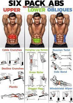No abdominal workout is complete without working your obliques?these are the abdominal muscles on your sides. You do not have to train the upper and lower abs separately to get the best results from your program. Should I train my upper abs lower abs and Gym Workout Chart, Six Pack Abs Workout, Abs Workout Routines, Gym Workout Tips, Yoga Routine, Workout Challenge, Workout Videos, Workout Plans, Workout Schedule