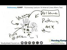 Pulmonary Lecture 14 Arterial Lines A Lines Allens Test Nursing KAMP