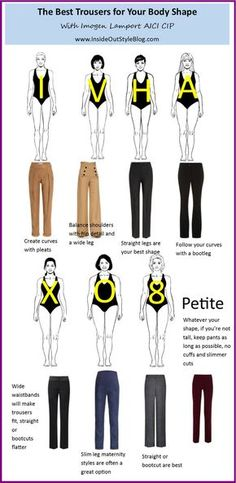 Tricks to choose best trousers for your body type