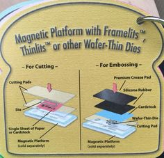 Sizzix Tips #13 of 13 Magnetic Platform with Framelits, Thinlits or other Wafer-Thin Dies
