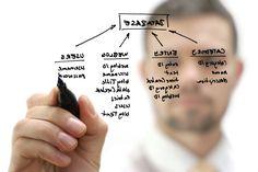 Business Process & Marketing Plan
