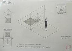 Fantastiche immagini su prospettiva centrale drawing s