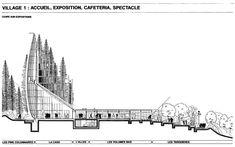 Jean-Marie Tjibaou Cultural Center ( Nouméa, New Caledonia) - Renzo Piano