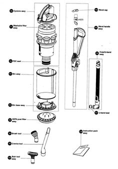 dyson vacuum diagram - Google Search