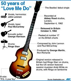 Love Me Do! 50th anniv. of the Beatles' first single