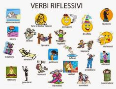 Learn Italian ‹ Lettore — WordPress.com