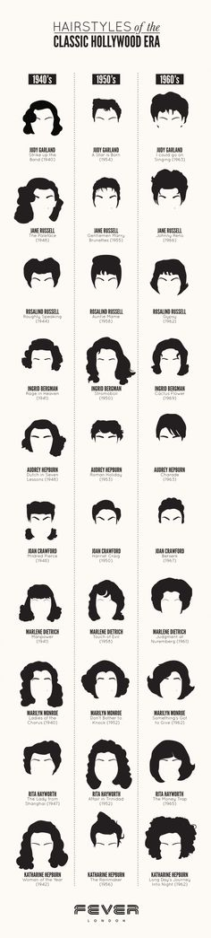 "Hairstyles of the Classic Hollywood Era. But this pin should really be called ""@Kat Ellis B  could pull off and/or at least recreate on someone else any of these hairstyles"""