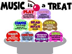 music class posters - Google Search