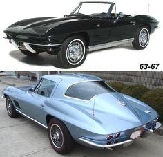 """IDD: Corvette """"Route 66"""" Edition"""