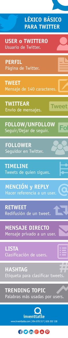 Léxico básico para Twitter #infografia