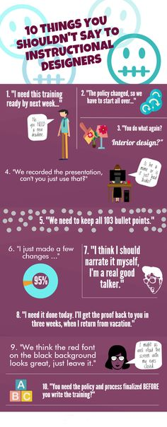 Infographic: 10 Things You Shouldn't Say to Instructional Designers Articulate E-Learning Heroes Site E Learning, Adult Learning Theory, Blended Learning, Instructional Technology, Instructional Design, Educational Technology, Training And Development, Education And Training, Design Theory