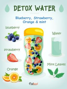 Healthy Water, Healthy Detox, Healthy Fruits, Healthy Smoothies, Healthy Drinks, Healthy Weight, Infused Water Recipes, Fruit Infused Water, Fruit Water Recipes
