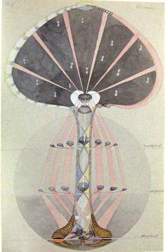 Hilma af Klint - Nr 4. Kunskapens träd, 1913.