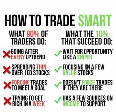 Trading Quotes, Intraday Trading, Online Stock Trading, Stock Trading Strategies, Trade Finance, Stock Market Investing, Investing Money, Money Management, Memes