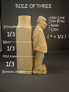 Cy Clone shows the Rule of Three for Facial Proportions and Body Proportions ~ w. Holzschnitzen , Cy Clone shows the Rule of Three for Facial Proportions and Body Proportions ~ w. Cy Clone shows the Rule of Three for Facial Proportions and Body P. Wood Carving Designs, Wood Carving Patterns, Wood Carving Art, Wood Carvings, Dremel Wood Carving, Whittling Projects, Whittling Wood, Whittling Patterns, Wood Bees