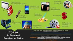 Top 10 Freelancer Skills - The best online training in Business Skills, Computer Software & Safety Compliance @ www.knowledgecity.com .