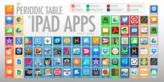Great organized way to view different apps! When you need ideas you can refer to this periodic table of iPad apps to what you may need an app for. Educational Websites, Educational Technology, Art Websites, Assistive Technology, Educational Leadership, Digital Literacy, Instructional Technology, Mobile Learning, Learning Apps