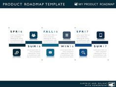 Six Phase Product Timeline Roadmapping PowerPoint Diagram