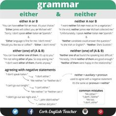 Either and Neither – English Grammar English Grammar Test, English Idioms, English Language Learning, English Writing, English Study, English Words, English Lessons, Teaching English, English Tips