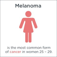 Did you know that Melanoma is the most common form of cancer in women ages 25 to 29? #melanoma #skincancer #sunsafety