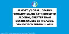 Greater Than, Alcohol, Advice, Health, Rubbing Alcohol, Tips, Health Care, Liquor, Salud
