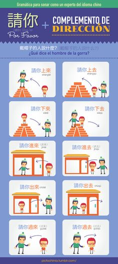 Carla Hernández vuelve una vez más con sus maravillosas infografías que nos enseñan como aprender algo más de la gramática china: Complemento de dirección