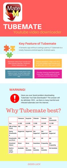 Tubemate 229 free download latest version of tubematesafe do you have an iphone or ios based mobile are you searching for any easiest urtaz Image collections