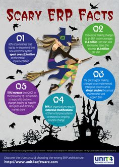 """Scary ERP facts!"" These are pretty accurate and scary facts about ERP. Don't make the same mistakes!"