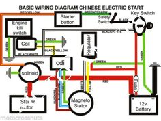 Loncin cr9 loncin pinterest chinese motorcycles quad wiring harness 200 250cc chinese electric start loncin zongshen ducar lifan swarovskicordoba Image collections