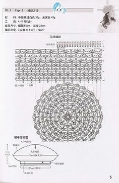 Tejido Facil: 2 patrones distintos para realizar hermosas boinas