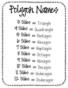 What a great reference to print for your students to they know their polygon names!!