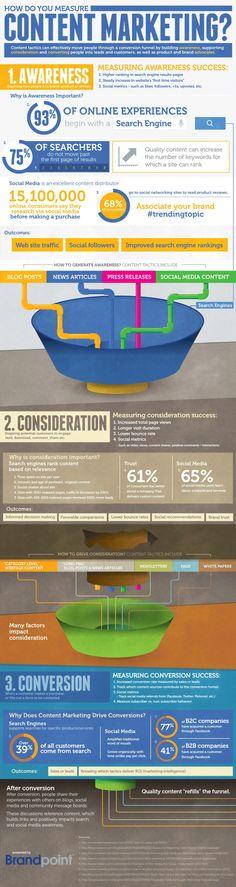 How do you measure content marketing #infografia #infographic #marketing