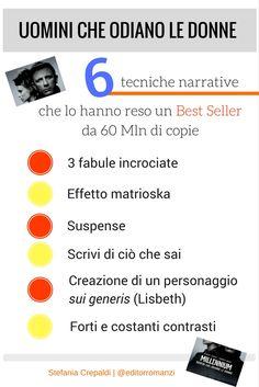 Infografica creata da Stefania Crepaldi (www.editorromanzi.it) tratta dal video che trovi nel suo canale YouTube e nella sua pagina Facebook.