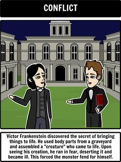 This Mary Shelley Frankenstein lesson plan includes storyboard ...