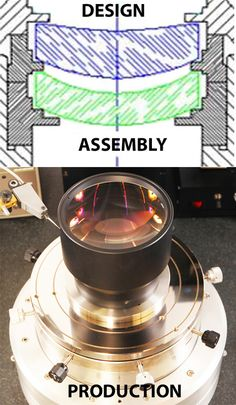 OAT manufactures ultra precision lens-alignment stations for lens assemblies of IR, Vis or UV, & provides optical system assembly services. North Carolina, Cameras, Lens, Technology, Tecnologia, Tech, Camera, Engineering, Camera Phone