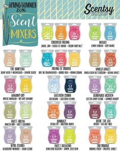 Spring Summer 2016 Scentsy Scent Recipes Mixers