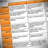 Rubrics for Evaluating Educational Apps | IPAD, un nuevo concepto socio-educativo!