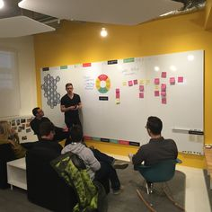 Empathy map in innovation lab