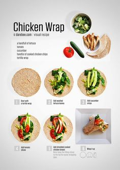 Ingredients a handfull of lettuce tomato cucumber handful of cooked chicken chips tortilla wrap Instructions Step Start with a tortilla wrap. Shake Recipes, Lunch Recipes, Diet Recipes, Cooking Recipes, Healthy Recipes, Chicken And Chips, Chicken Wraps, Chicken Wrap Recipes, Healthy Meal Prep