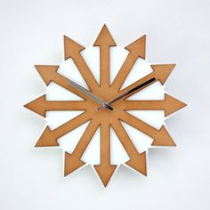 360 Direction Wall Clock