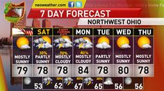http://neoweather.com/Textforecast/2013/06/14/6142013-sunny-gorgeous-and-comfortable-day-for-flag-day-re-cap-of-last-evenings-major-weather-event-toledo/  Your Father's Day Forecast For Northwest Ohio and the Re-Capping summary of Last Night's Derecho Event from Neoweather Toledo.