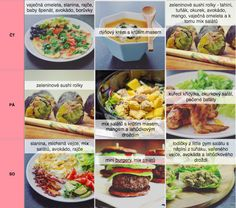 Yummy Mummy Foodie: WHOLE30 MAY - PLAN FOR THE 2nd WEEK