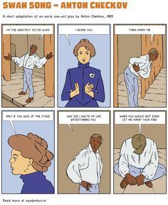 Swan Song - Anton Checkov - a comic by Ayal Pinkus