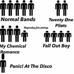 Normal Bands Twenty One Pilots Jim Stump Fall Out Boy My Chemical Romance Panic! At the Disco Sorry I've Been Inactive ~ Ss Emo Band Memes, Emo Bands, Music Bands, Emo Meme, Mcr Memes, Band Jokes, Twenty One Pilots, Twenty One Pilot Memes, Pop Punk