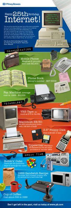 Happy 25th Birthday, Internet!  #internet #computers #technology