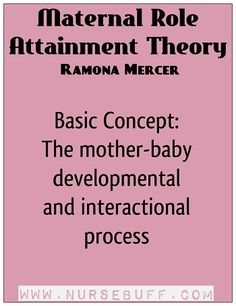 """critical review of theory maternal role attainment Improve maternal health  the world health organization defines maternal health as """"the health condition of women  critical review of theory-maternal role ."""