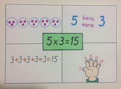 2. Sınıf çarpma işlemi