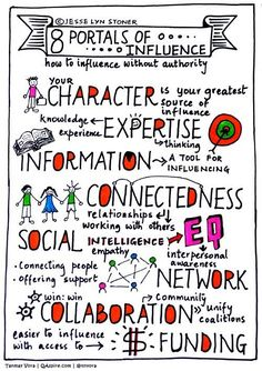 """The 8 Portals of Influence: How to Lead Without Authority - Jesse Lyn Stoner Sketch Note by Tanmay Vora of """"The 8 Portals of Influence,"""" paths to leadership, described in """"How to Influence Without Authority Leadership Activities, Leadership Coaching, Leadership Development, Self Development, Personal Development, Change Leadership, Coaching Quotes, Educational Leadership, Group Activities"""